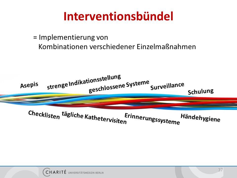 Interventionsbündel 37 Checklisten = Implementierung von Kombinationen verschiedener Einzelmaßnahmen tägliche Kathetervisiten Schulung Asepis Händehyg
