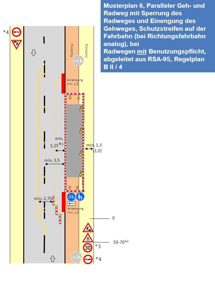 Radweg Gehweg 50-70* 2 0 min. 1,3 (1,0) Musterplan 6, Paralleler Geh- und Radweg mit Sperrung des Radweges und Einengung des Gehweges, Schutzstreifen