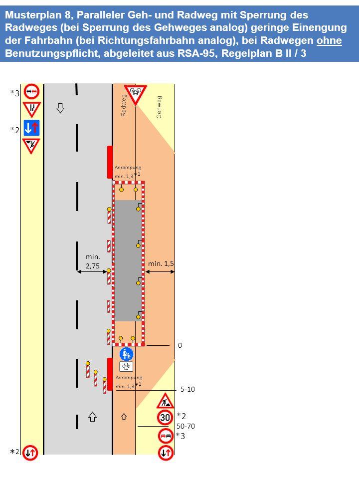 Straßenmuster 04 Musterplan 8, Paralleler Geh- und Radweg mit Sperrung des Radweges (bei Sperrung des Gehweges analog) geringe Einengung der Fahrbahn