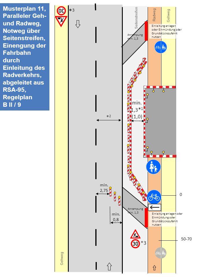 Radweg Gehweg Seitenstreifen min. 1,3 * 1 (1,0) 0 50-70 Musterplan 11, Paralleler Geh- und Radweg, Notweg über Seitenstreifen, Einengung der Fahrbahn