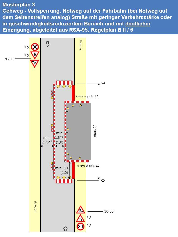 Gehweg max. 20 00 Musterplan 3 Gehweg - Vollsperrung, Notweg auf der Fahrbahn (bei Notweg auf dem Seitenstreifen analog) Straße mit geringer Verkehrss