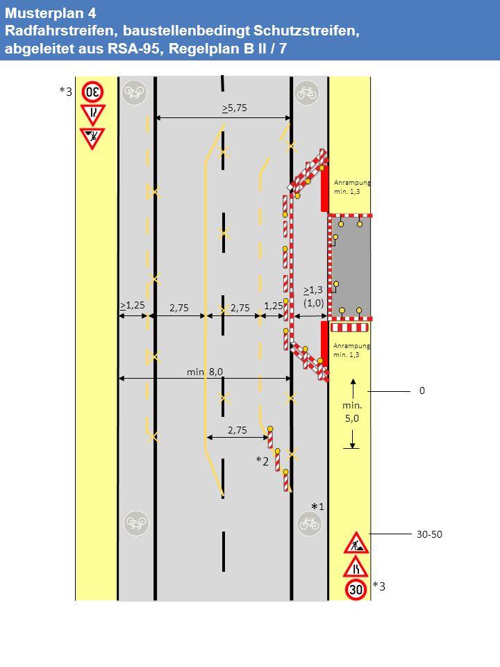 Musterplan 4 Radfahrstreifen, baustellenbedingt Schutzstreifen, abgeleitet aus RSA-95, Regelplan B II / 7 min. 5,0 > 1,3 (1,0) 30-50 0 min. 8,0 *1*1 >