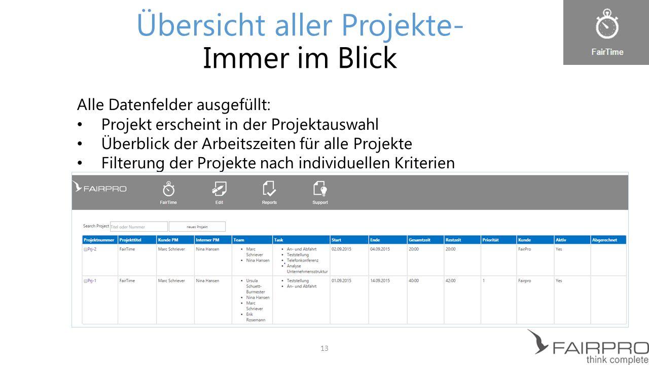 Übersicht aller Zeiten- Immer im Blick Projekt erstellt: Definition der Arbeitszeiten pro Projekt und pro Aufgabe Überblick der Arbeitszeiten für alle Projekte und Aufgaben 14