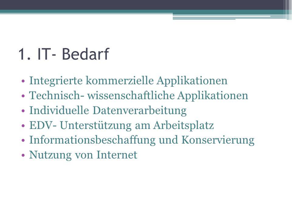 1. IT- Bedarf Integrierte kommerzielle Applikationen Technisch- wissenschaftliche Applikationen Individuelle Datenverarbeitung EDV- Unterstützung am A