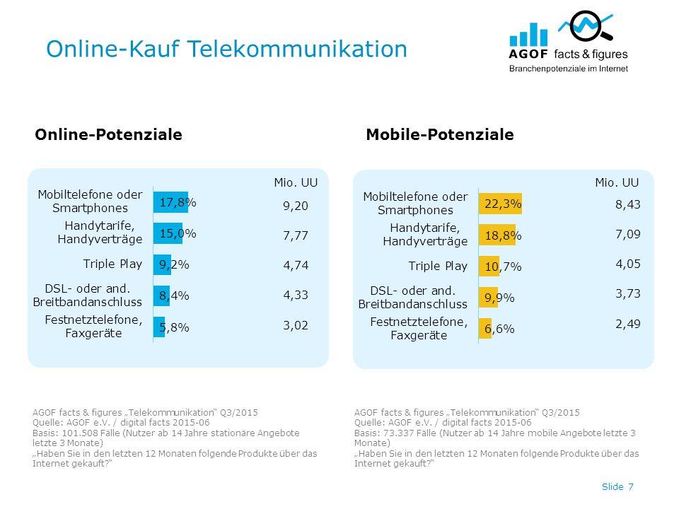 "Online-Kauf Telekommunikation Slide 7 Online-PotenzialeMobile-Potenziale AGOF facts & figures ""Telekommunikation"" Q3/2015 Quelle: AGOF e.V. / digital"