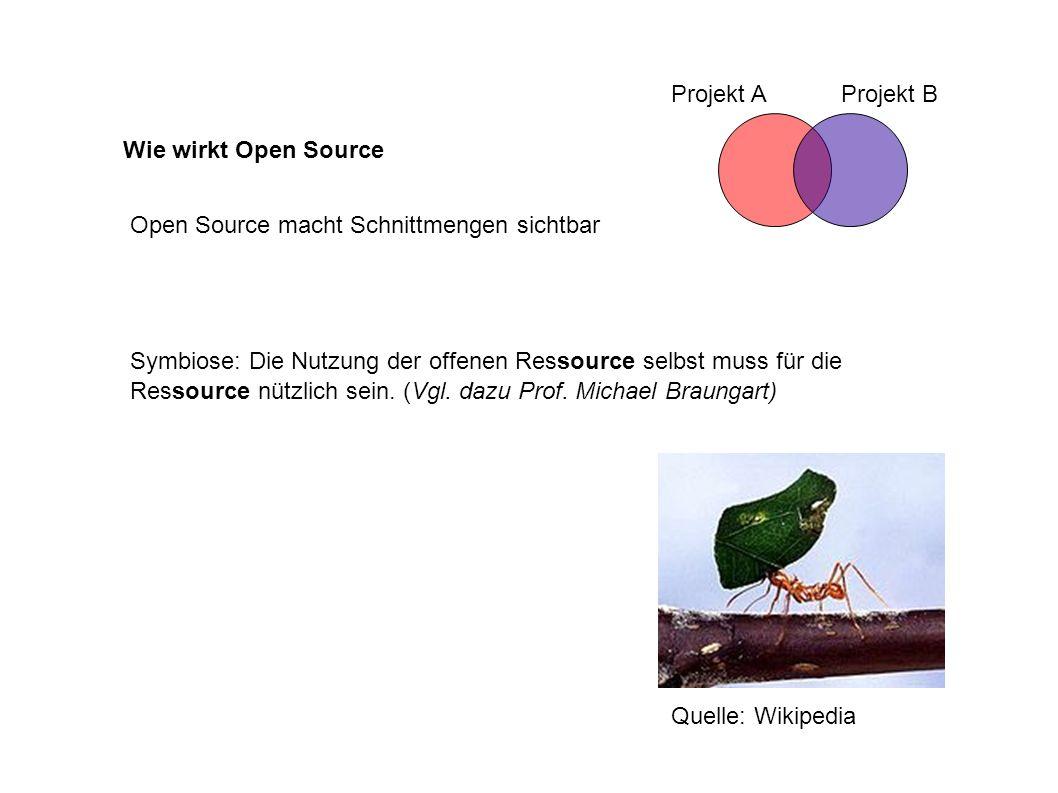 Wie wirkt Open Source Symbiose: Die Nutzung der offenen Ressource selbst muss für die Ressource nützlich sein.