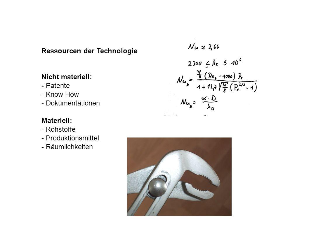 Materiell: - Rohstoffe - Produktionsmittel - Räumlichkeiten Ressourcen der Technologie Nicht materiell: - Patente - Know How - Dokumentationen