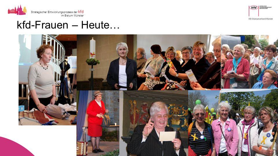 Strategischer Entwicklungsprozess der kfd im Bistum Münster kfd-Frauen – Heute…