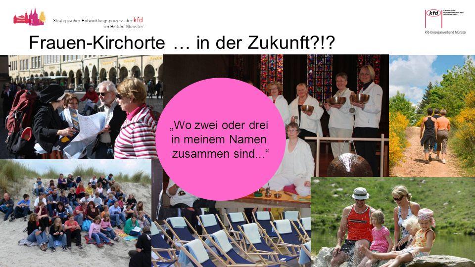 Strategischer Entwicklungsprozess der kfd im Bistum Münster Frauen-Kirchorte … in der Zukunft?!.