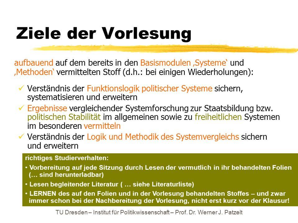 TU Dresden – Institut für Politikwissenschaft – Prof. Dr. Werner J. Patzelt Ziele der Vorlesung aufbauend auf dem bereits in den Basismodulen 'Systeme
