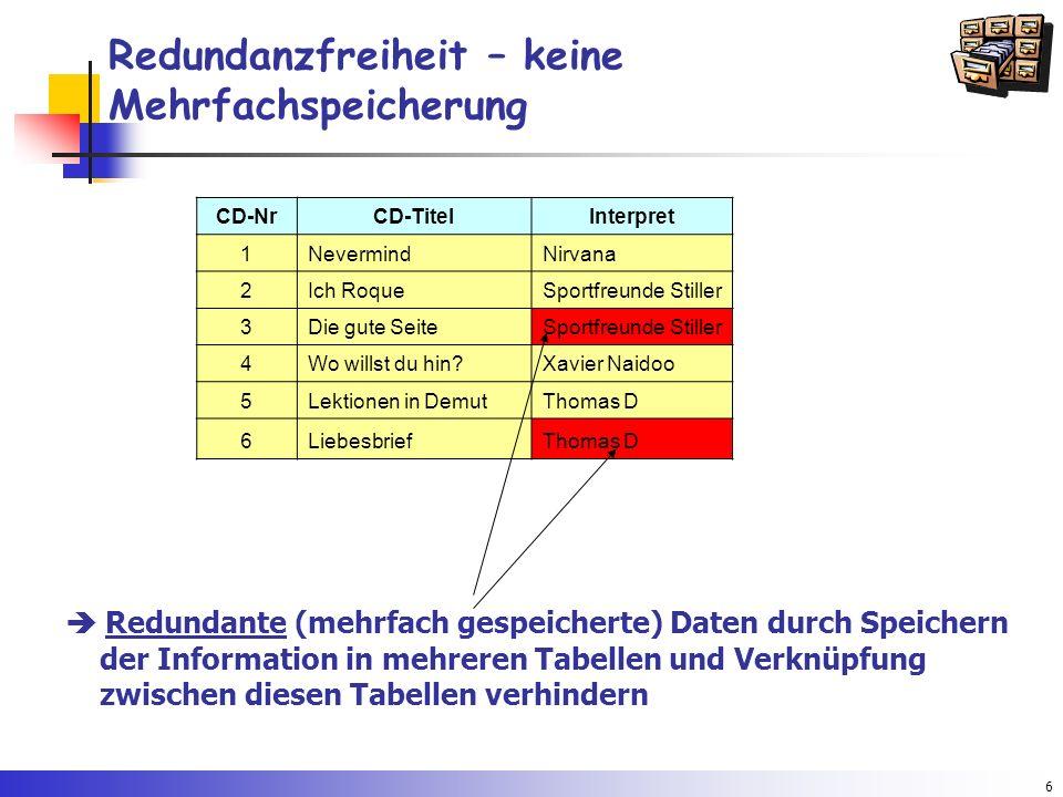 6 Redundanzfreiheit – keine Mehrfachspeicherung CD-NrCD-TitelInterpret 1NevermindNirvana 2Ich RoqueSportfreunde Stiller 3Die gute SeiteSportfreunde St