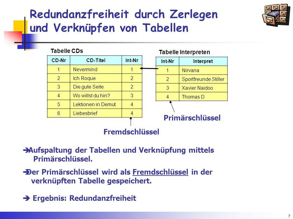 7 Redundanzfreiheit durch Zerlegen und Verknüpfen von Tabellen Tabelle CDs CD-NrCD-TitelInt-Nr 1Nevermind1 2Ich Roque2 3Die gute Seite2 4Wo willst du