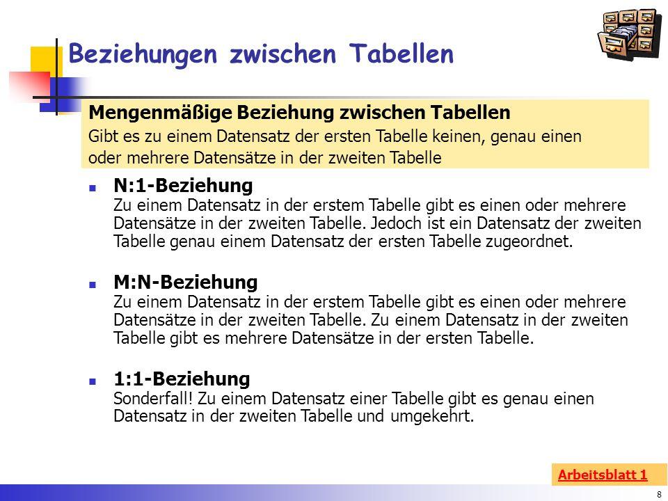 8 Beziehungen zwischen Tabellen N:1-Beziehung Zu einem Datensatz in der erstem Tabelle gibt es einen oder mehrere Datensätze in der zweiten Tabelle. J