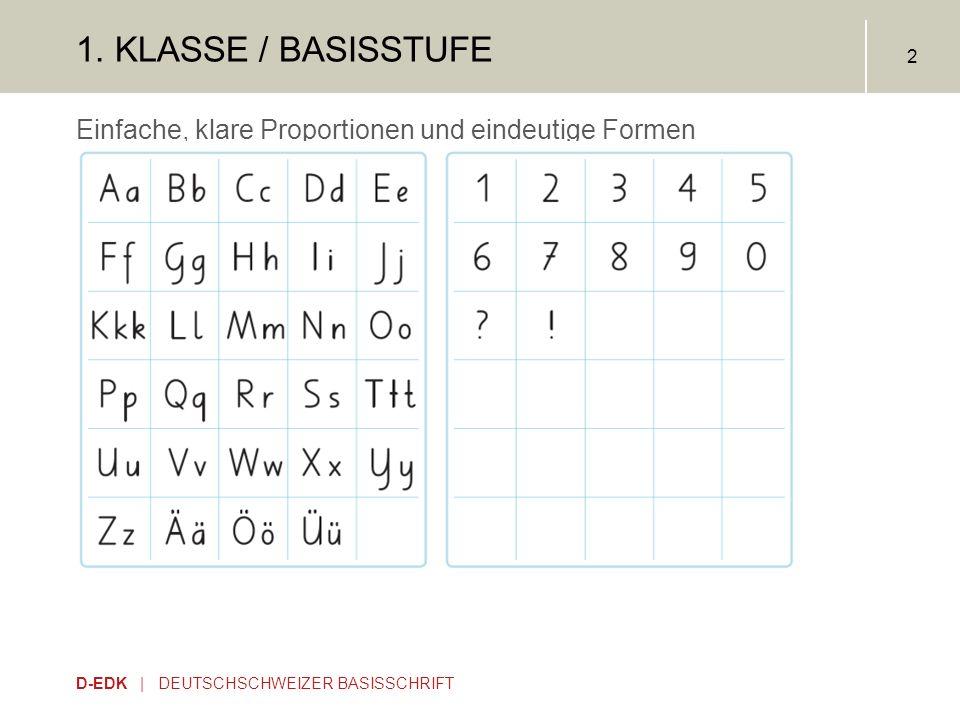 D-EDK | DEUTSCHSCHWEIZER BASISSCHRIFT 2 1. KLASSE / BASISSTUFE Einfache, klare Proportionen und eindeutige Formen