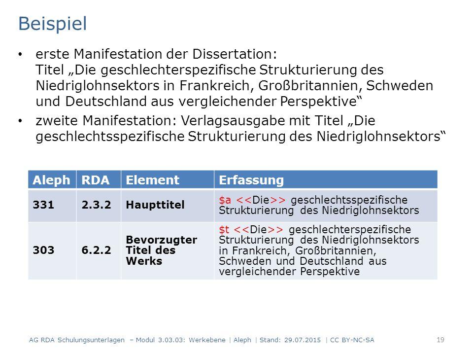 """Beispiel erste Manifestation der Dissertation: Titel """"Die geschlechterspezifische Strukturierung des Niedriglohnsektors in Frankreich, Großbritannien,"""