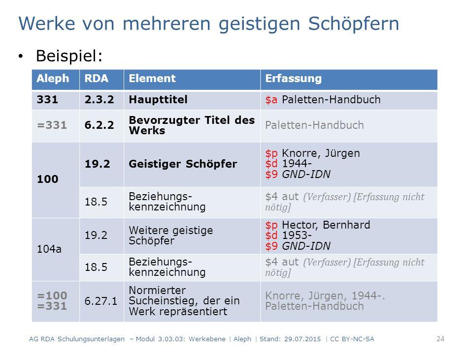 Werke von mehreren geistigen Schöpfern Beispiel: AG RDA Schulungsunterlagen – Modul 3.03.03: Werkebene | Aleph | Stand: 29.07.2015 | CC BY-NC-SA 24 AlephRDAElementErfassung 3312.3.2Haupttitel$a Paletten-Handbuch =3316.2.2 Bevorzugter Titel des Werks Paletten-Handbuch 100 19.2Geistiger Schöpfer $p Knorre, Jürgen $d 1944- $9 GND-IDN 18.5 Beziehungs- kennzeichnung $4 aut (Verfasser) [Erfassung nicht nötig] 104a 19.2 Weitere geistige Schöpfer $p Hector, Bernhard $d 1953- $9 GND-IDN 18.5 Beziehungs- kennzeichnung $4 aut (Verfasser) [Erfassung nicht nötig] =100 =331 6.27.1 Normierter Sucheinstieg, der ein Werk repräsentiert Knorre, Jürgen, 1944-.