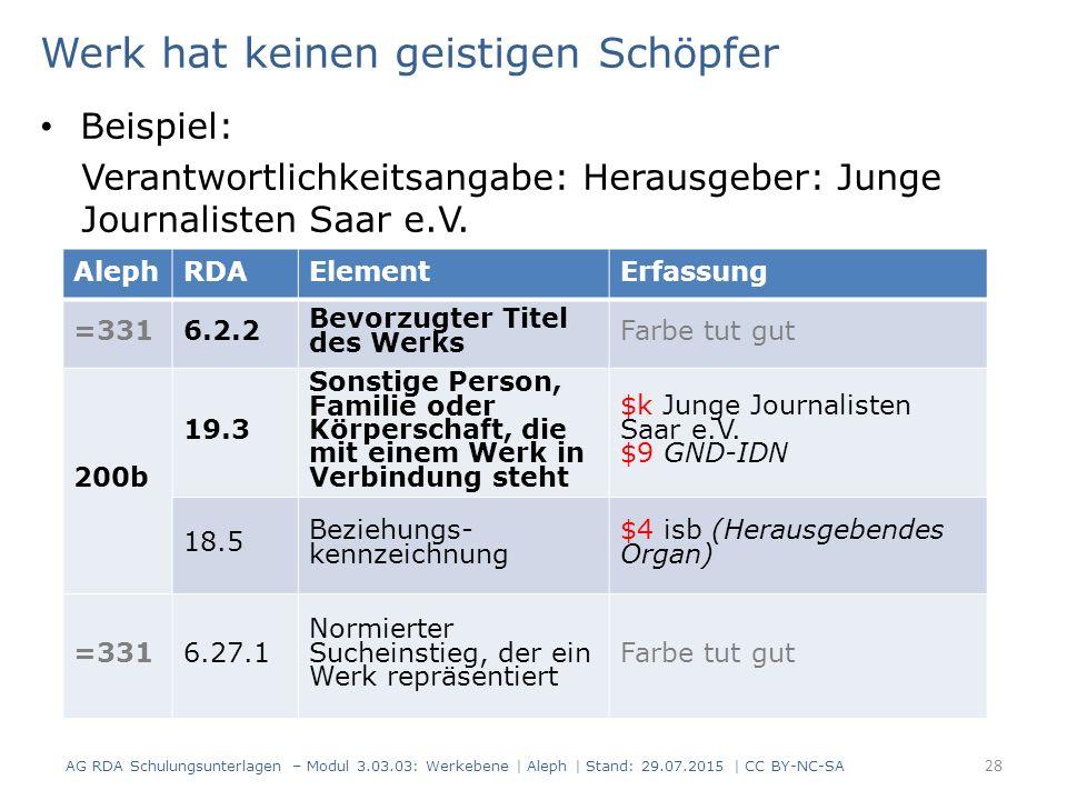 Werk hat keinen geistigen Schöpfer Beispiel: Verantwortlichkeitsangabe: Herausgeber: Junge Journalisten Saar e.V. AG RDA Schulungsunterlagen – Modul 3