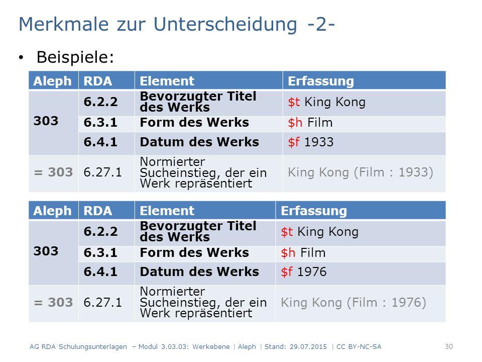 Merkmale zur Unterscheidung -2- Beispiele: AG RDA Schulungsunterlagen – Modul 3.03.03: Werkebene | Aleph | Stand: 29.07.2015 | CC BY-NC-SA 30 AlephRDAElementErfassung 303 6.2.2 Bevorzugter Titel des Werks $t King Kong 6.3.1Form des Werks$h Film 6.4.1Datum des Werks$f 1933 = 3036.27.1 Normierter Sucheinstieg, der ein Werk repräsentiert King Kong (Film : 1933) AlephRDAElementErfassung 303 6.2.2 Bevorzugter Titel des Werks $t King Kong 6.3.1Form des Werks$h Film 6.4.1Datum des Werks$f 1976 = 3036.27.1 Normierter Sucheinstieg, der ein Werk repräsentiert King Kong (Film : 1976)