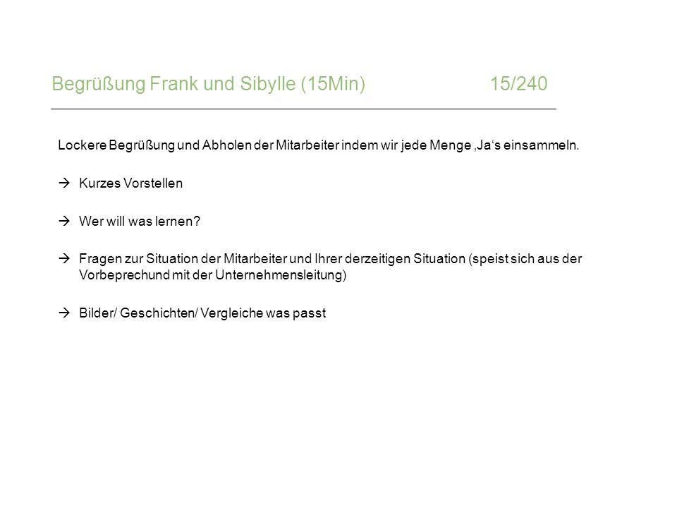 Begrüßung Frank und Sibylle (15Min) 15/240 Lockere Begrüßung und Abholen der Mitarbeiter indem wir jede Menge 'Ja's einsammeln.