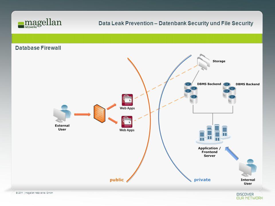 © 2011 | magellan netzwerke GmbH Data Leak Prevention – Datenbank Security und File Security Database Firewall