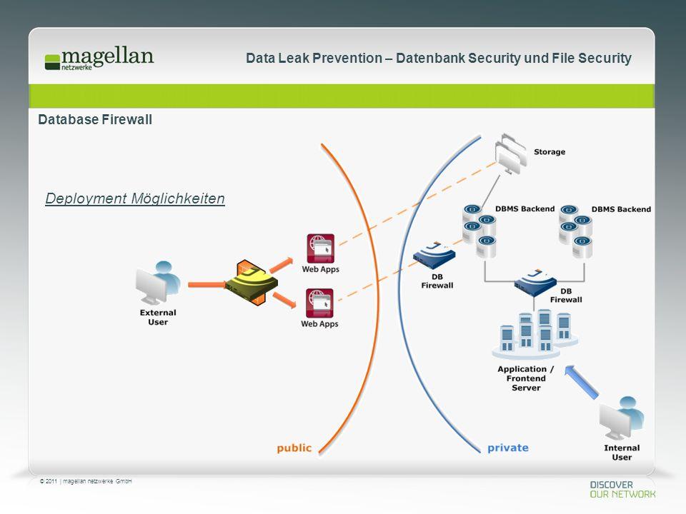 © 2011 | magellan netzwerke GmbH Data Leak Prevention – Datenbank Security und File Security Database Firewall Deployment Möglichkeiten