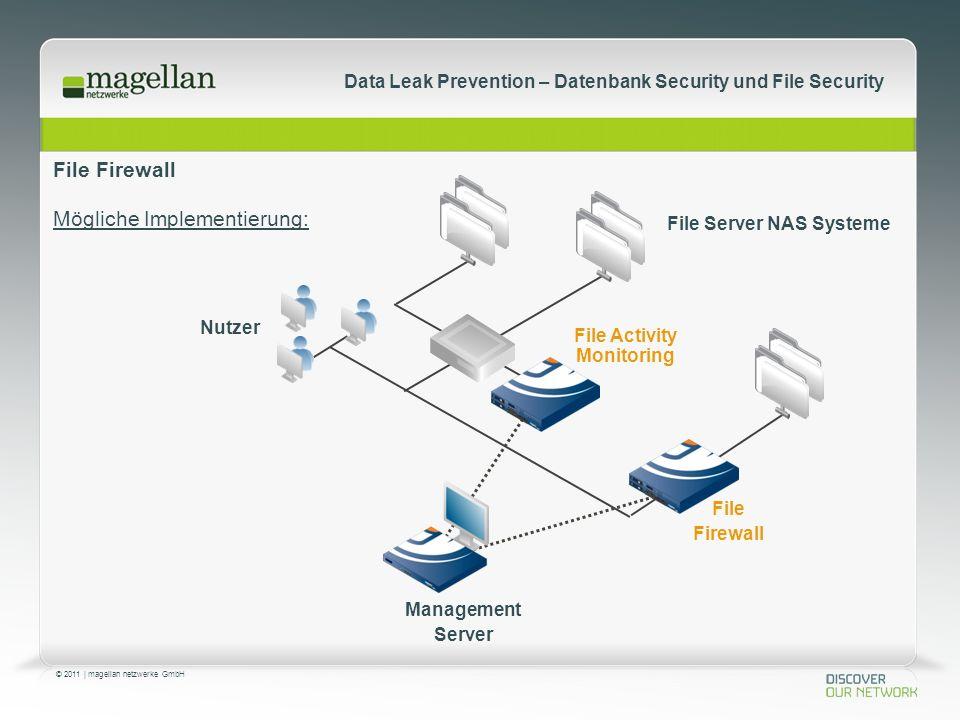 © 2011 | magellan netzwerke GmbH Data Leak Prevention – Datenbank Security und File Security File Firewall File Activity Monitoring File Firewall Management Server Nutzer File Server NAS Systeme Mögliche Implementierung:
