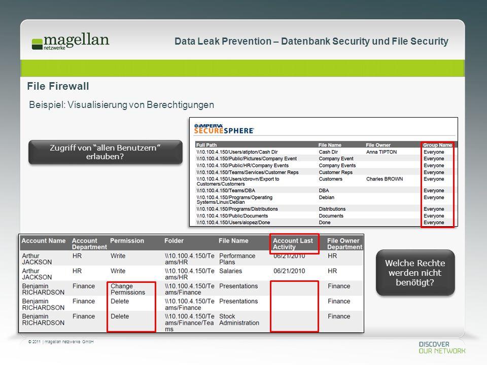 © 2011 | magellan netzwerke GmbH Data Leak Prevention – Datenbank Security und File Security File Firewall Beispiel: Visualisierung von Berechtigungen Zugriff von allen Benutzern erlauben.