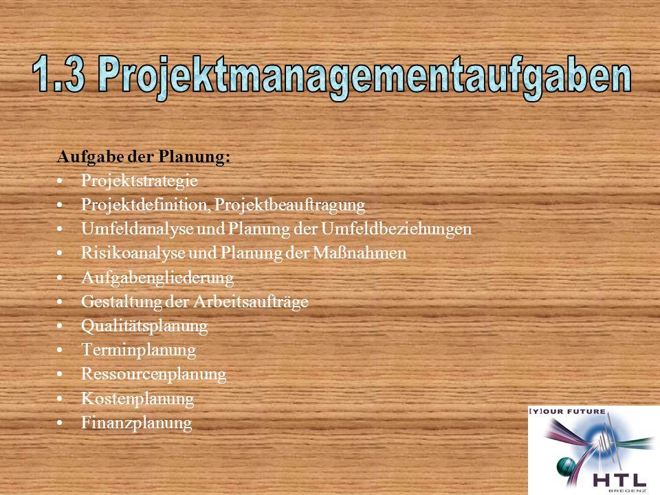 Aufgabe der Planung: Projektstrategie Projektdefinition, Projektbeauftragung Umfeldanalyse und Planung der Umfeldbeziehungen Risikoanalyse und Planung der Maßnahmen Aufgabengliederung Gestaltung der Arbeitsaufträge Qualitätsplanung Terminplanung Ressourcenplanung Kostenplanung Finanzplanung