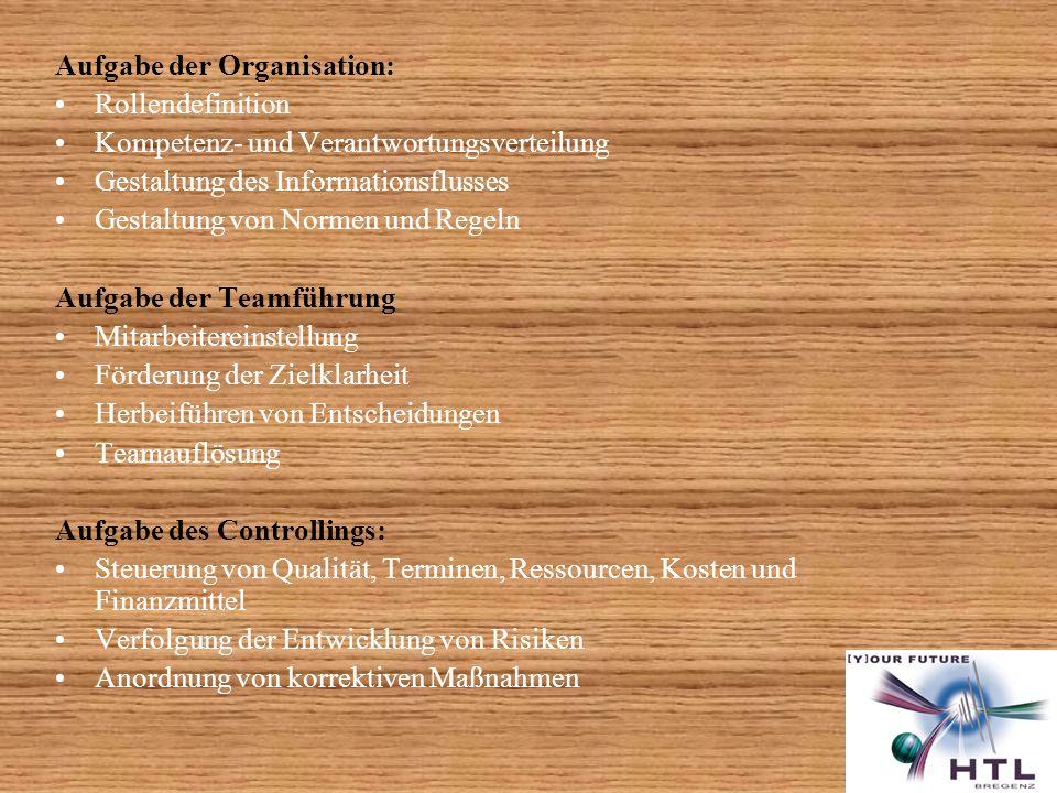 Aufgabe der Organisation: Rollendefinition Kompetenz- und Verantwortungsverteilung Gestaltung des Informationsflusses Gestaltung von Normen und Regeln