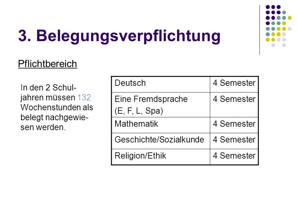 3. Belegungsverpflichtung Pflichtbereich Deutsch4 Semester Eine Fremdsprache (E, F, L, Spa) 4 Semester Mathematik4 Semester Geschichte/Sozialkunde4 Se