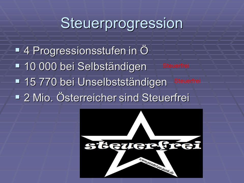 Steuerprogression  4 Progressionsstufen in Ö  10 000 bei Selbständigen  15 770 bei Unselbstständigen  2 Mio. Österreicher sind Steuerfrei Steuerfr