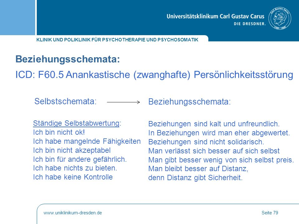 KLINIK UND POLIKLINIK FÜR PSYCHOTHERAPIE UND PSYCHOSOMATIK www.uniklinikum-dresden.deSeite 79 Beziehungsschemata: ICD: F60.5 Anankastische (zwanghafte