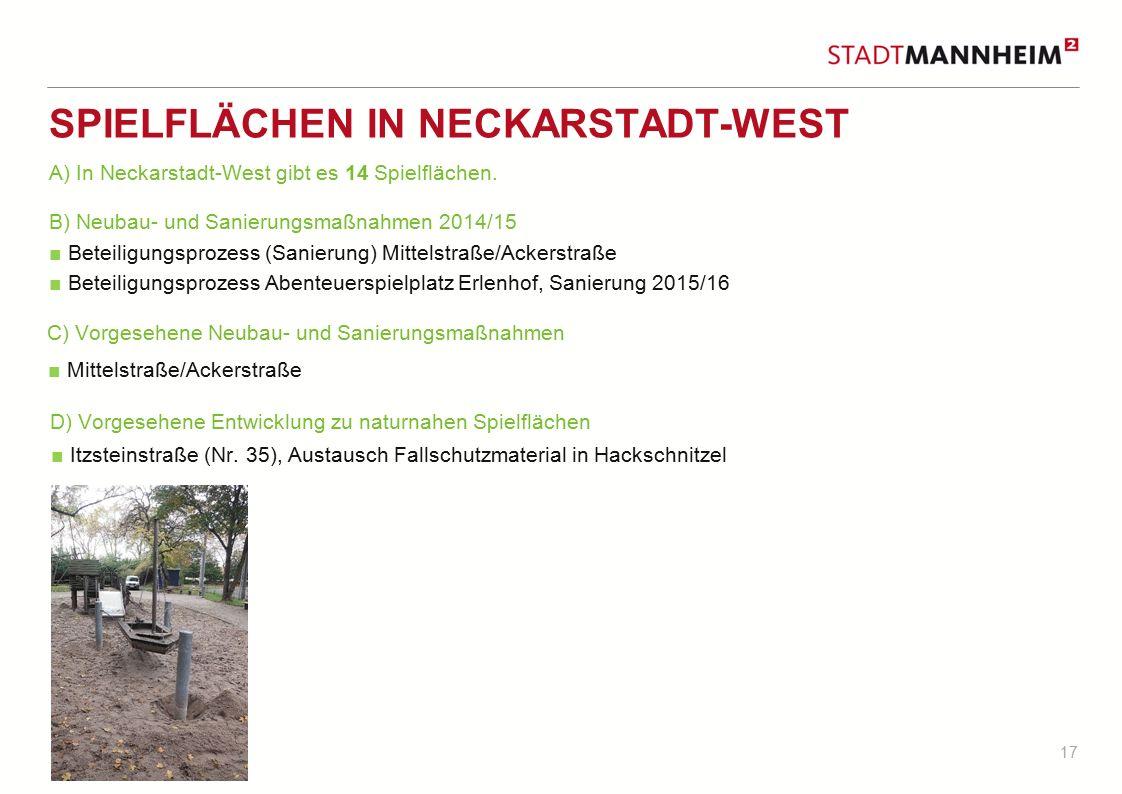17 SPIELFLÄCHEN IN NECKARSTADT-WEST B) Neubau- und Sanierungsmaßnahmen 2014/15 ■ Beteiligungsprozess (Sanierung) Mittelstraße/Ackerstraße ■ Beteiligun