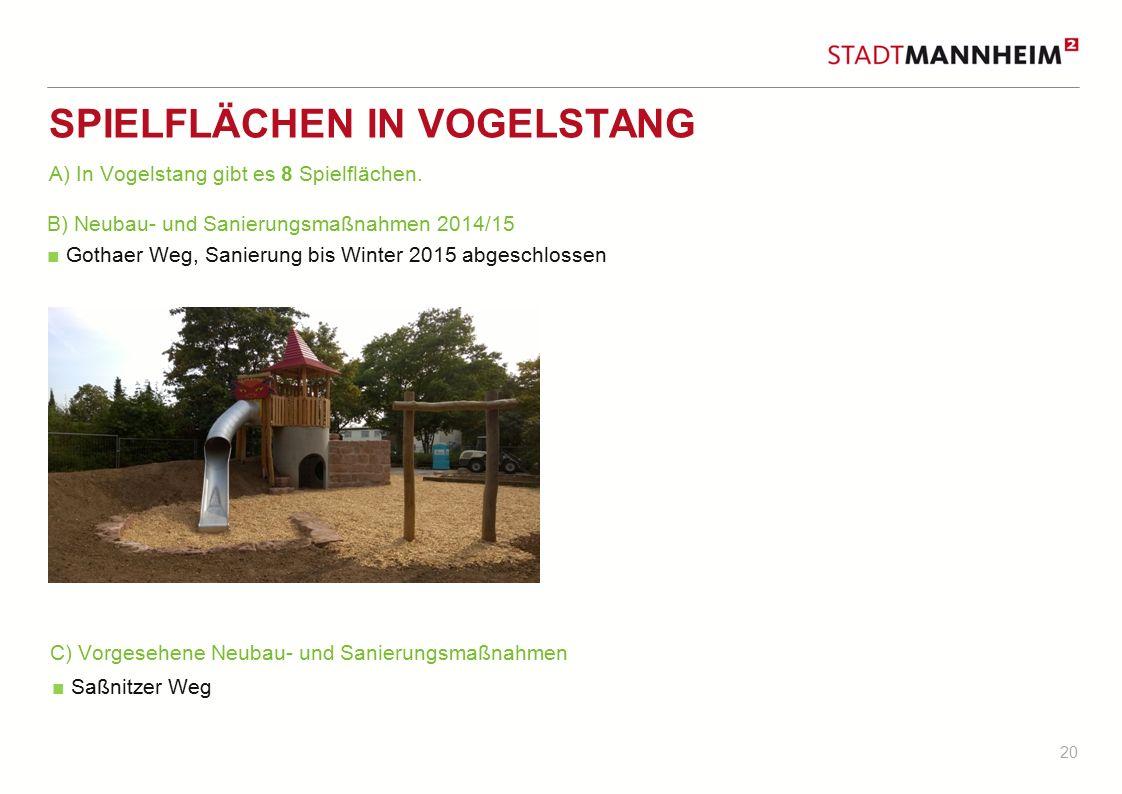 20 SPIELFLÄCHEN IN VOGELSTANG B) Neubau- und Sanierungsmaßnahmen 2014/15 ■ Gothaer Weg, Sanierung bis Winter 2015 abgeschlossen ■ Saßnitzer Weg C) Vor