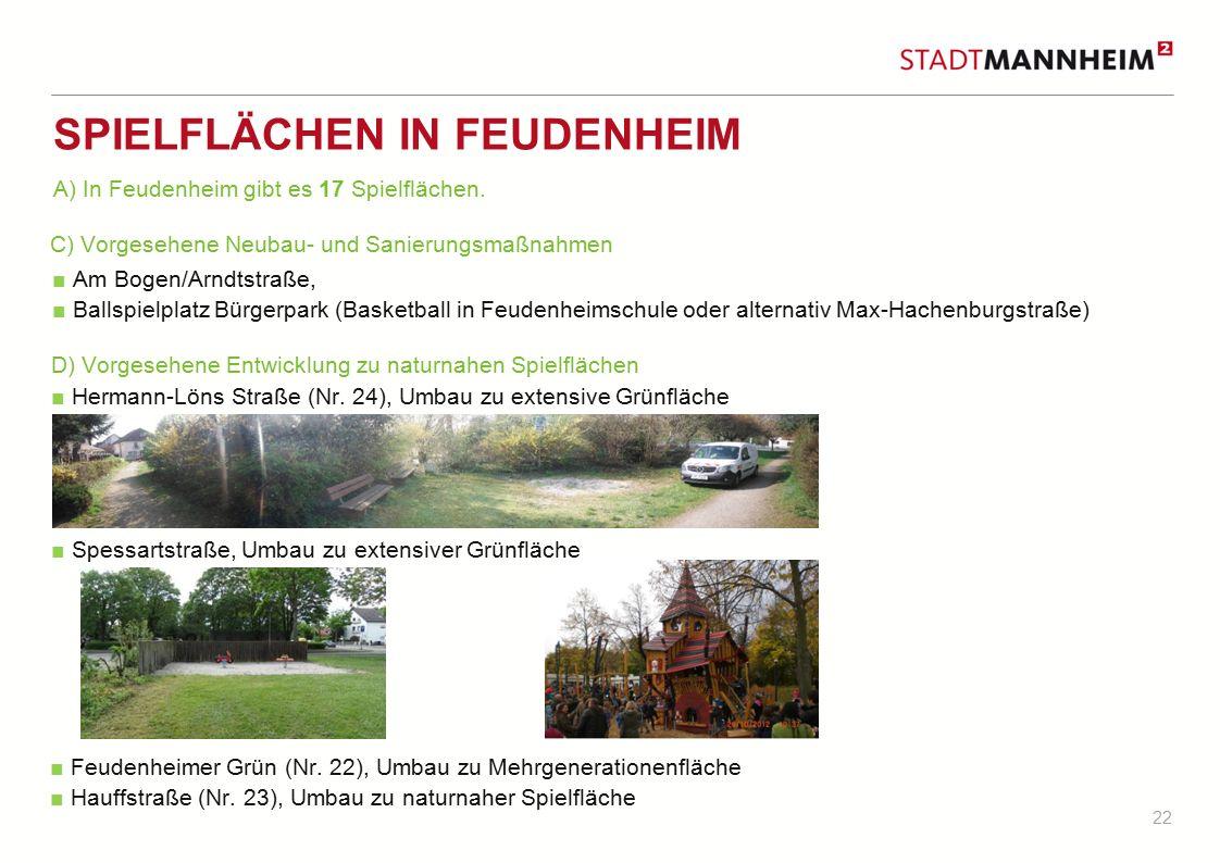 22 SPIELFLÄCHEN IN FEUDENHEIM ■ Am Bogen/Arndtstraße, ■ Ballspielplatz Bürgerpark (Basketball in Feudenheimschule oder alternativ Max-Hachenburgstraße