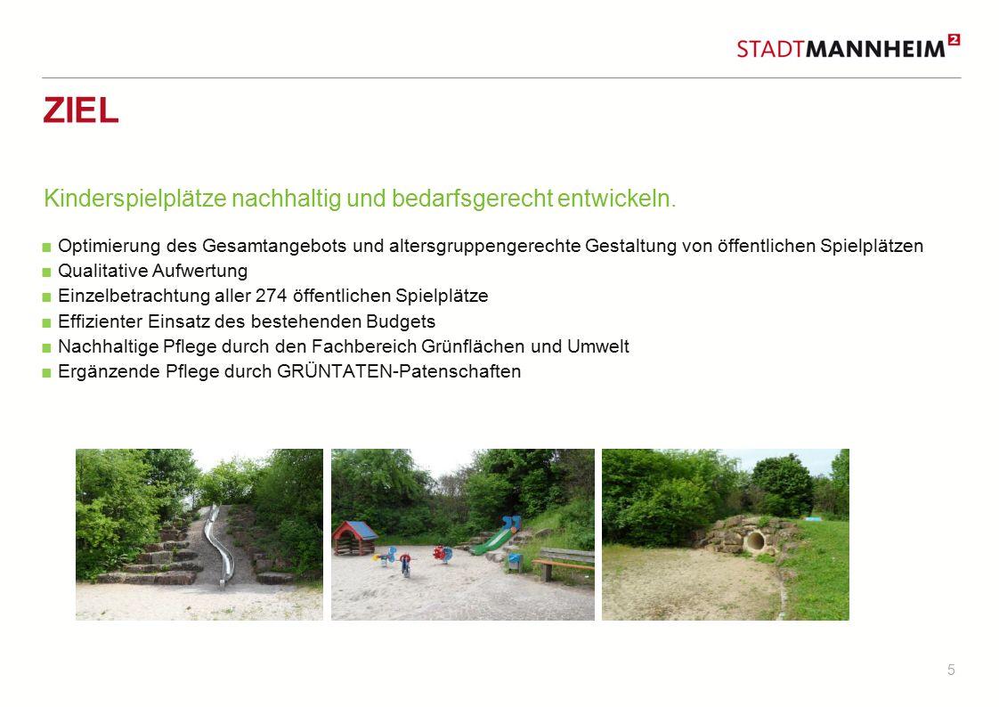 5 ZIEL Kinderspielplätze nachhaltig und bedarfsgerecht entwickeln. ■ Optimierung des Gesamtangebots und altersgruppengerechte Gestaltung von öffentlic