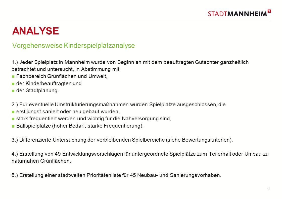 6 ANALYSE Vorgehensweise Kinderspielplatzanalyse 1.) Jeder Spielplatz in Mannheim wurde von Beginn an mit dem beauftragten Gutachter ganzheitlich betr