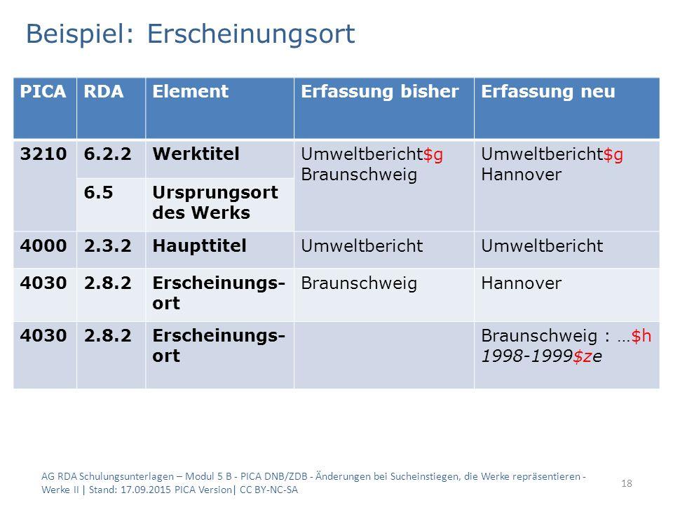 Beispiel: Erscheinungsort AG RDA Schulungsunterlagen – Modul 5 B - PICA DNB/ZDB - Änderungen bei Sucheinstiegen, die Werke repräsentieren - Werke II |