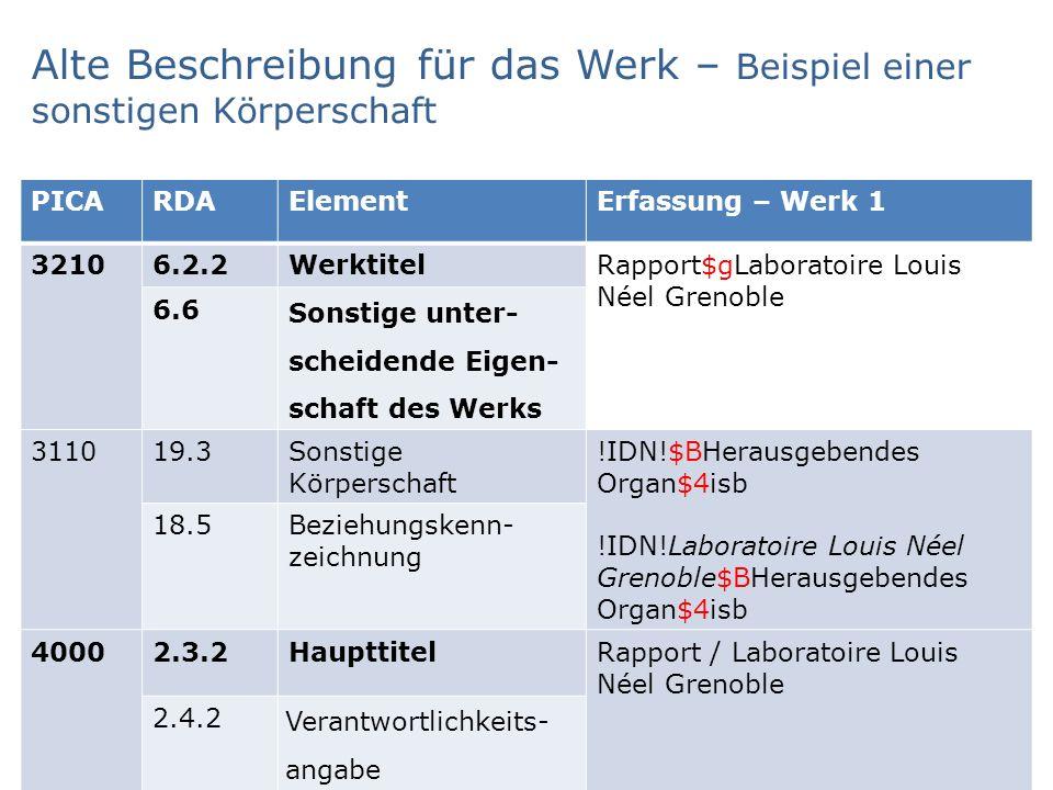 Alte Beschreibung für das Werk – Beispiel einer sonstigen Körperschaft AG RDA Schulungsunterlagen – Modul 5 B - PICA DNB/ZDB - Änderungen bei Sucheinstiegen, die Werke repräsentieren - Werke II | Stand: 17.09.2015 PICA Version| CC BY-NC-SA 5 PICARDAElementErfassung – Werk 1 32106.2.2WerktitelRapport$gLaboratoire Louis Néel Grenoble 6.6 Sonstige unter- scheidende Eigen- schaft des Werks 311019.3Sonstige Körperschaft !IDN!$BHerausgebendes Organ$4isb !IDN!Laboratoire Louis Néel Grenoble$BHerausgebendes Organ$4isb 18.5Beziehungskenn- zeichnung 40002.3.2HaupttitelRapport / Laboratoire Louis Néel Grenoble 2.4.2 Verantwortlichkeits- angabe