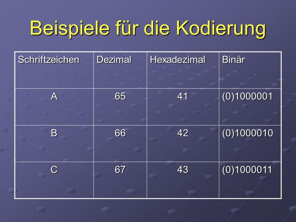 Zusammensetzung Die ersten 32 ASCII-Zeichencodes (von 00 bis 1F) sind für Steuerzeichen (control character) reserviert sind Zeichen, die keine Schriftzeichen darstellen, sondern die zur Steuerung von solchen Geräten dienen, die ASCII verwenden (Drucker, Tastatur, usw.)