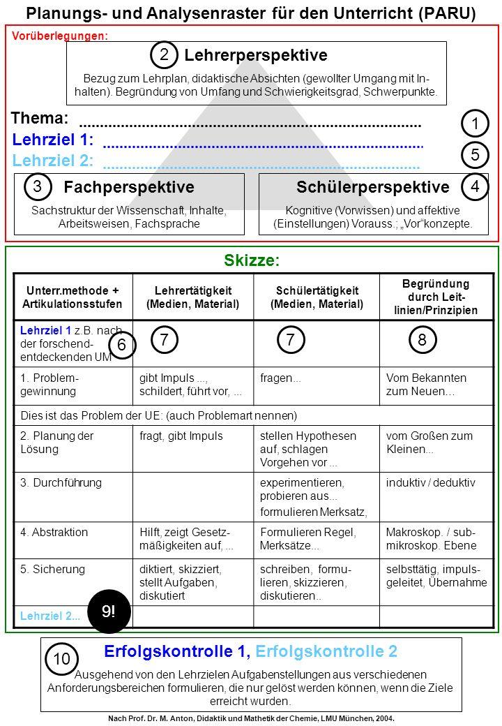 Vorüberlegungen: Planungs- und Analysenraster für den Unterricht (PARU) Nach Prof. Dr. M. Anton, Didaktik und Mathetik der Chemie, LMU München, 2004.