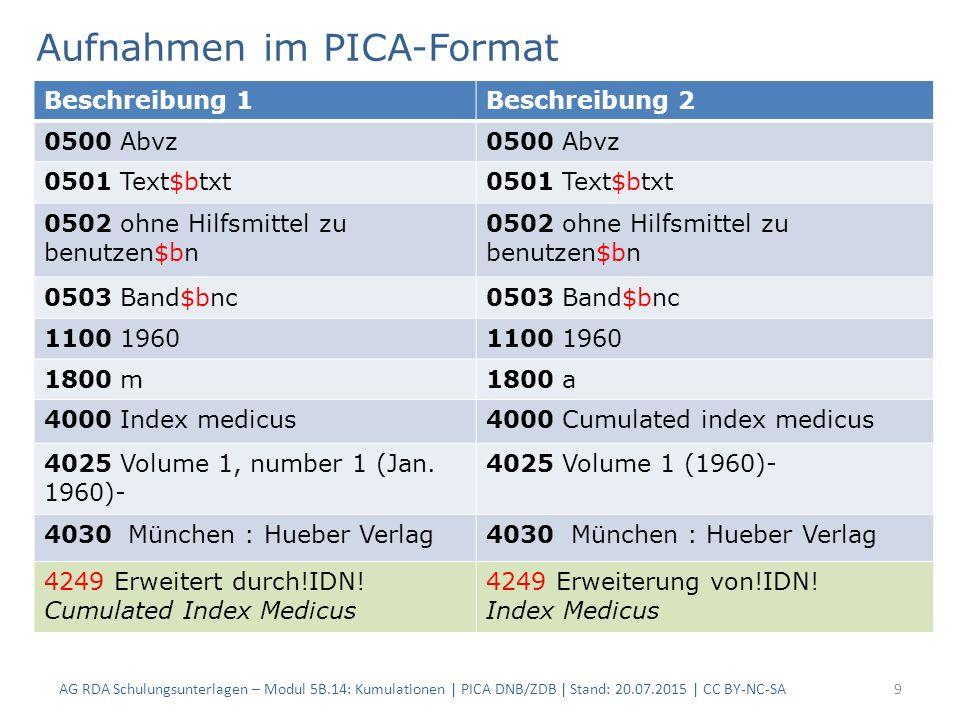 Aufnahmen im PICA-Format AG RDA Schulungsunterlagen – Modul 5B.14: Kumulationen | PICA DNB/ZDB | Stand: 20.07.2015 | CC BY-NC-SA9 Beschreibung 1Beschreibung 2 0500 Abvz 0501 Text$btxt 0502 ohne Hilfsmittel zu benutzen$bn 0503 Band$bnc 1100 1960 1800 m1800 a 4000 Index medicus4000 Cumulated index medicus 4025 Volume 1, number 1 (Jan.