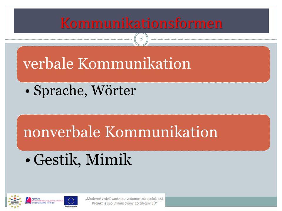 Kommunikationsformen 3 verbale Kommunikation Sprache, Wörter nonverbale Kommunikation Gestik, Mimik