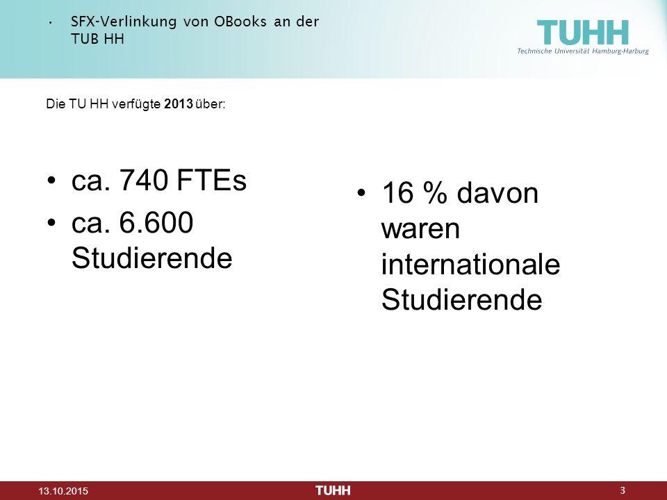 3 13.10.2015 SFX-Verlinkung von OBooks an der TUB HH Die TU HH verfügte 2013 über: ca. 740 FTEs ca. 6.600 Studierende 16 % davon waren internationale