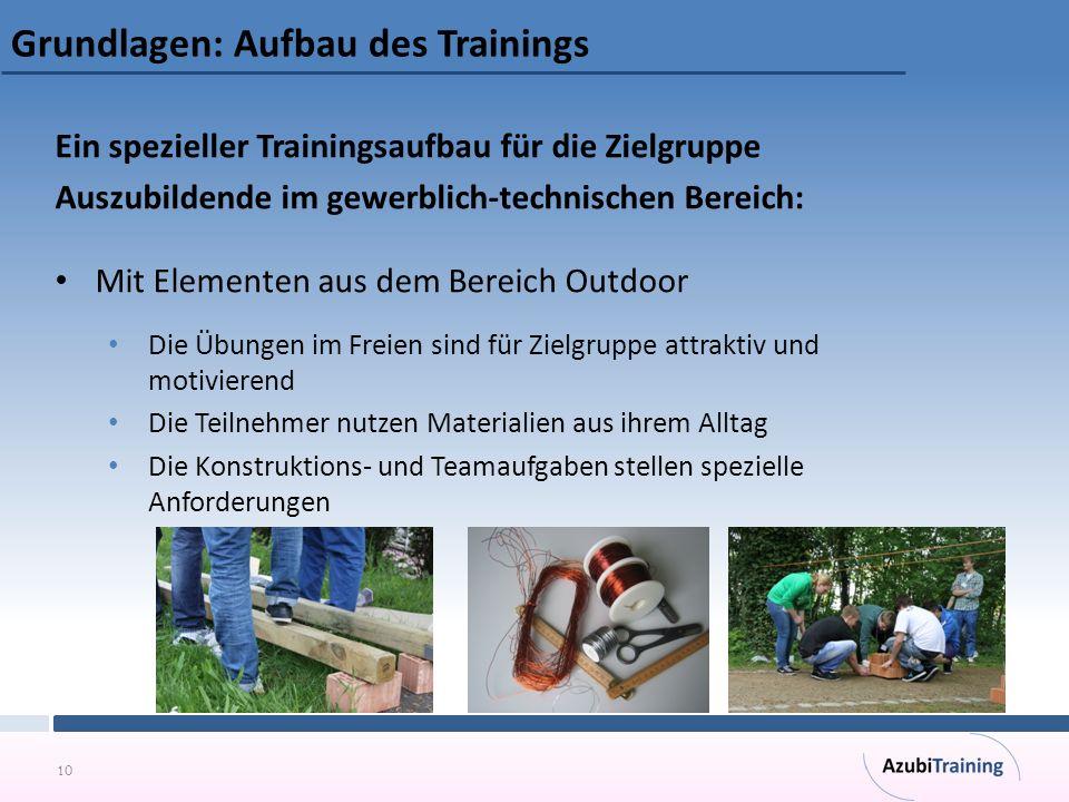 10 Grundlagen: Aufbau des Trainings Ein spezieller Trainingsaufbau für die Zielgruppe Auszubildende im gewerblich-technischen Bereich: Mit Elementen a