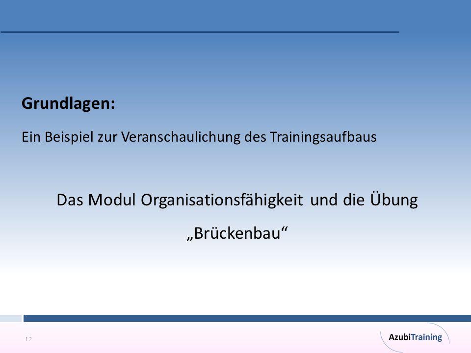 """12 Grundlagen: Ein Beispiel zur Veranschaulichung des Trainingsaufbaus Das Modul Organisationsfähigkeit und die Übung """"Brückenbau"""""""