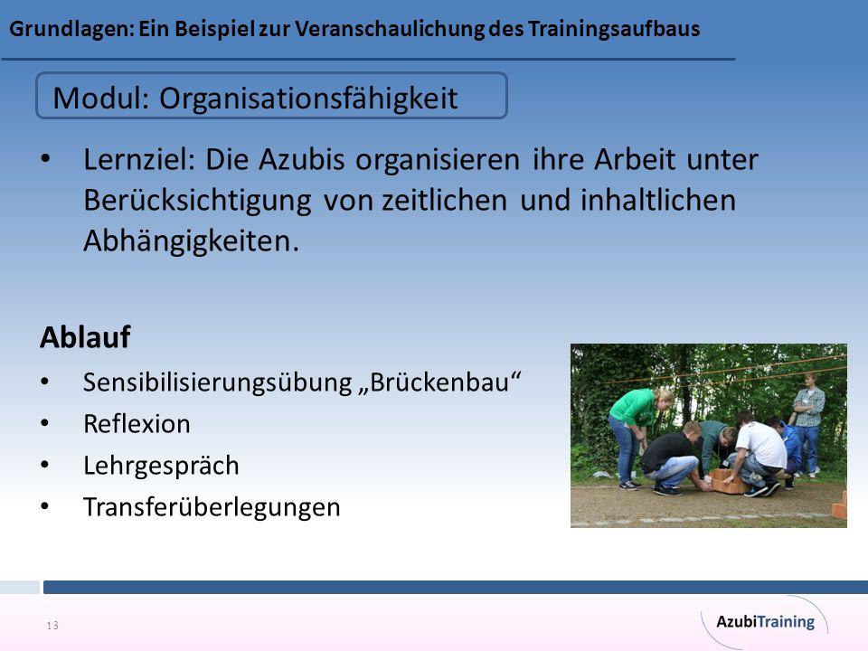 13 Grundlagen: Ein Beispiel zur Veranschaulichung des Trainingsaufbaus Lernziel: Die Azubis organisieren ihre Arbeit unter Berücksichtigung von zeitlichen und inhaltlichen Abhängigkeiten.