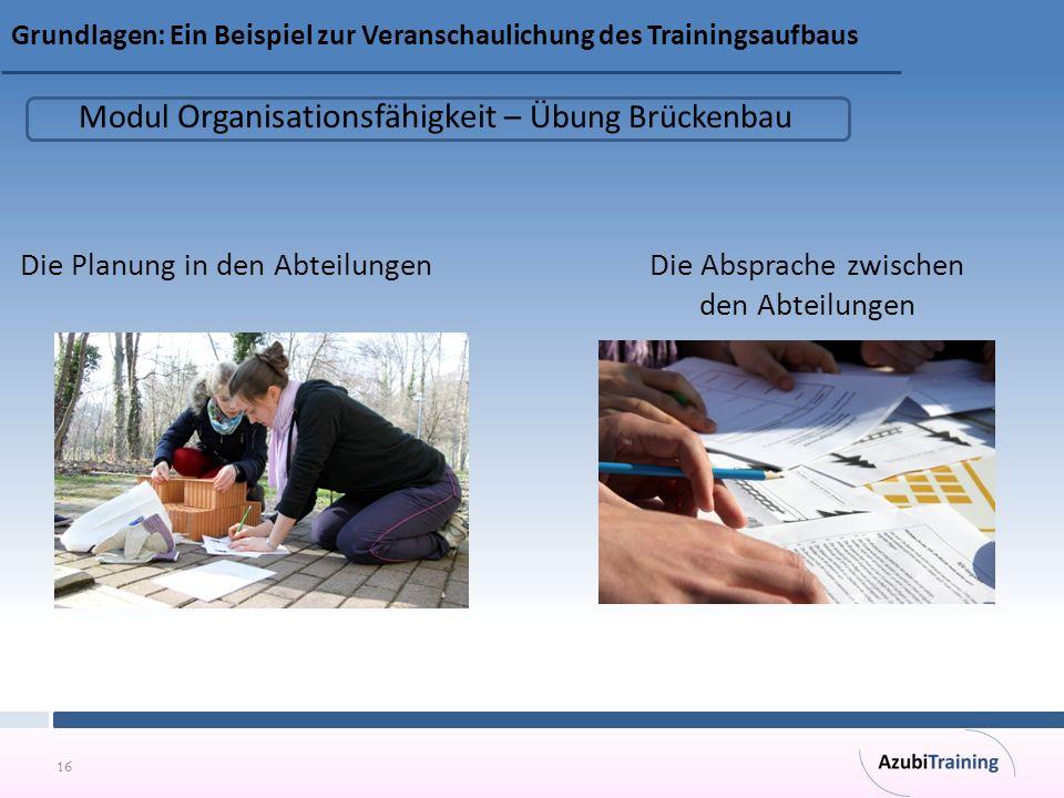 16 Grundlagen: Ein Beispiel zur Veranschaulichung des Trainingsaufbaus Die Absprache zwischen den Abteilungen Die Planung in den Abteilungen Modul Organisationsfähigkeit – Übung Brückenbau