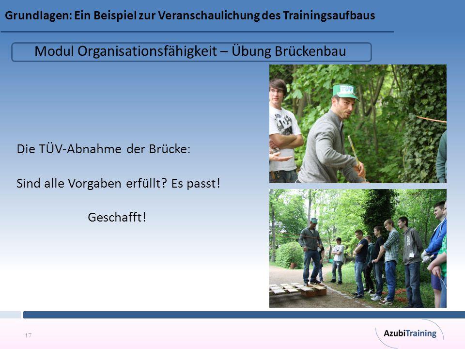 17 Grundlagen: Ein Beispiel zur Veranschaulichung des Trainingsaufbaus Die TÜV-Abnahme der Brücke: Sind alle Vorgaben erfüllt? Es passt! Geschafft! Mo
