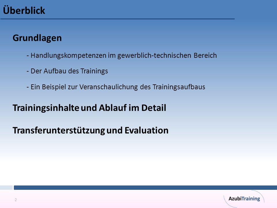 2 Überblick Grundlagen - Handlungskompetenzen im gewerblich-technischen Bereich - Der Aufbau des Trainings - Ein Beispiel zur Veranschaulichung des Trainingsaufbaus Trainingsinhalte und Ablauf im Detail Transferunterstützung und Evaluation